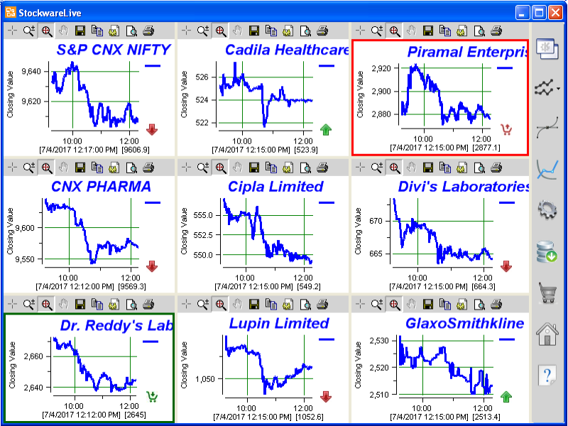 StockwareLive is a software developed specifically for intraday traders. It displays realtime intraday price charts and technical indicators side by side for several stocks. Live buy, sell and hold signals will be displayed on chart.