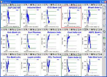 Download StockwarePro | Technical analysis and portfolio management